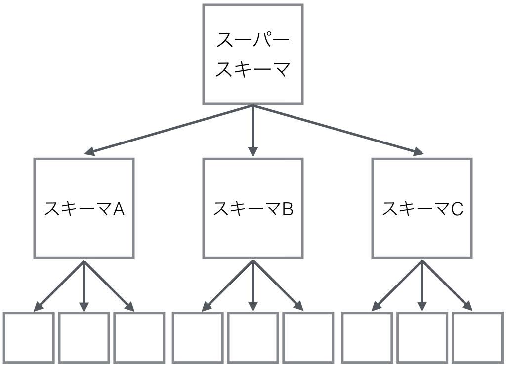 network-model_160802.001